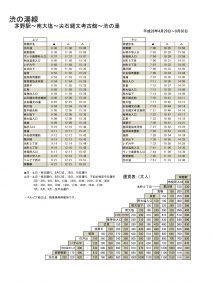 %e6%99%82%e5%88%bb%e8%a1%a8